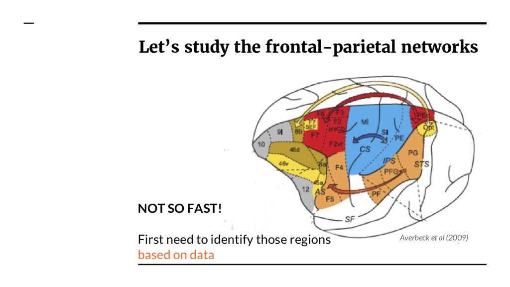 Let's study the frontal-parietal networks NOT S...