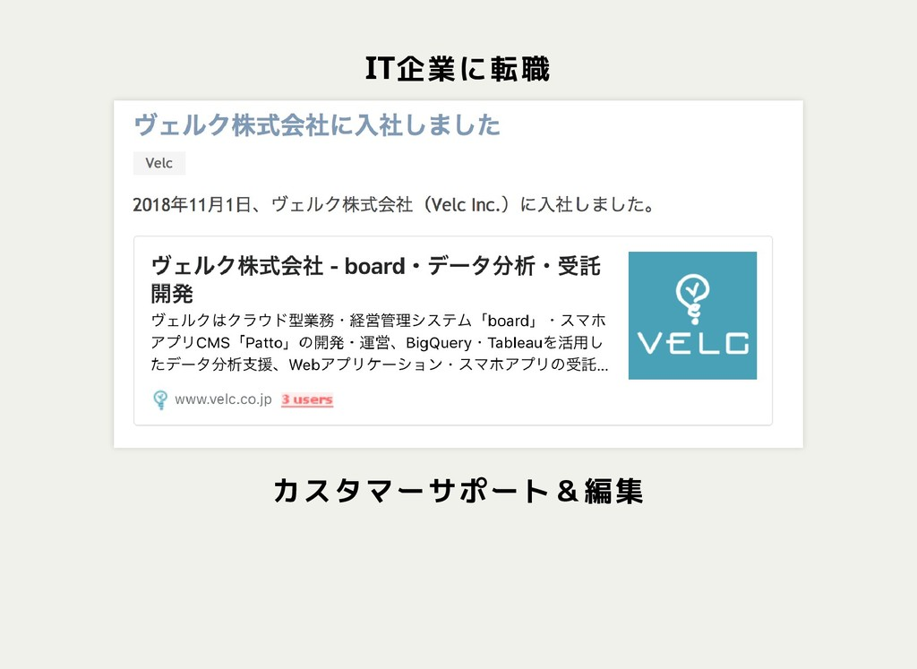 IT企業に転職 カスタマーサポート&編集