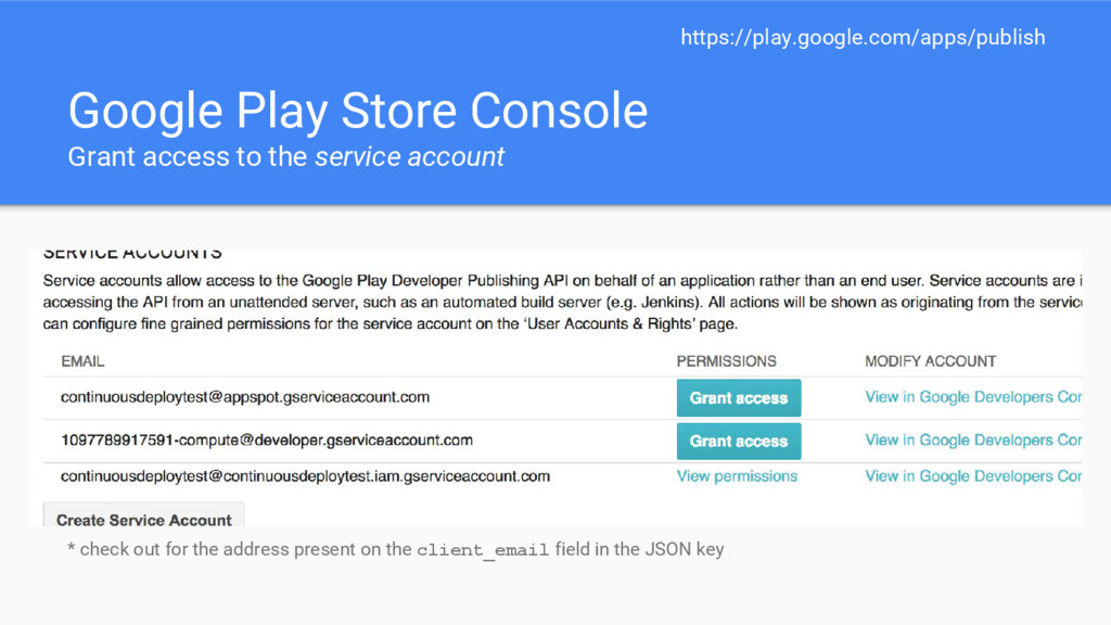Google Play Store Console Grant access to the s...