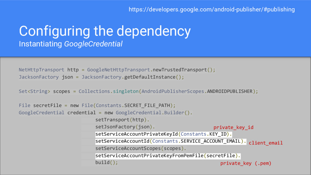 Configuring the dependency Instantiating Google...