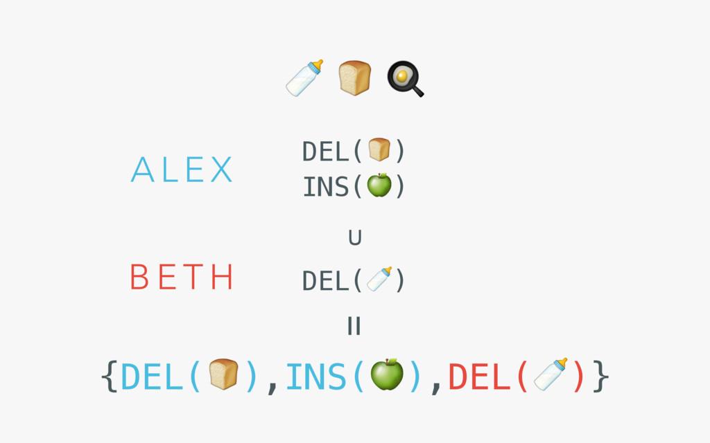 A L E X B E T H    = DEL() INS() DEL() ∪ {DEL()...