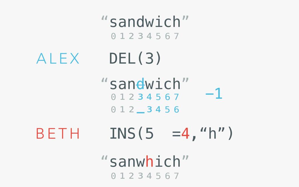 """B E T H A L E X """"sandwich"""" DEL(3) INS(5 =4,""""h"""")..."""