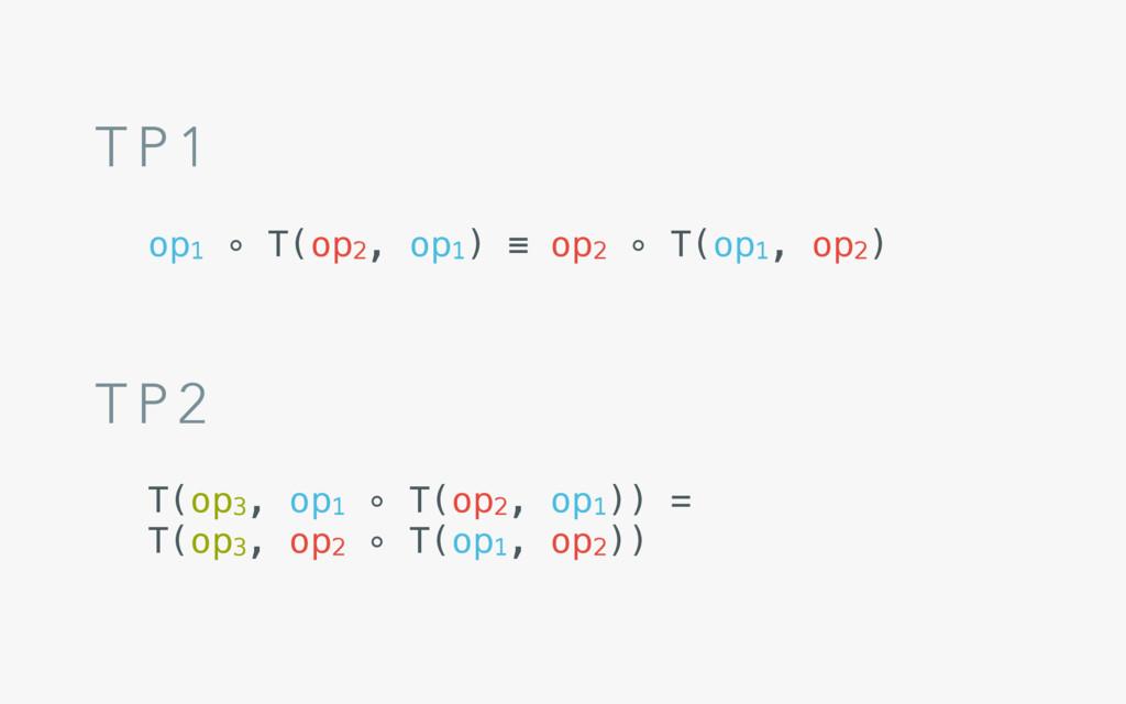 op1 ∘ T(op2, op1) ≡ op2 ∘ T(op1, op2) T(op3, op...
