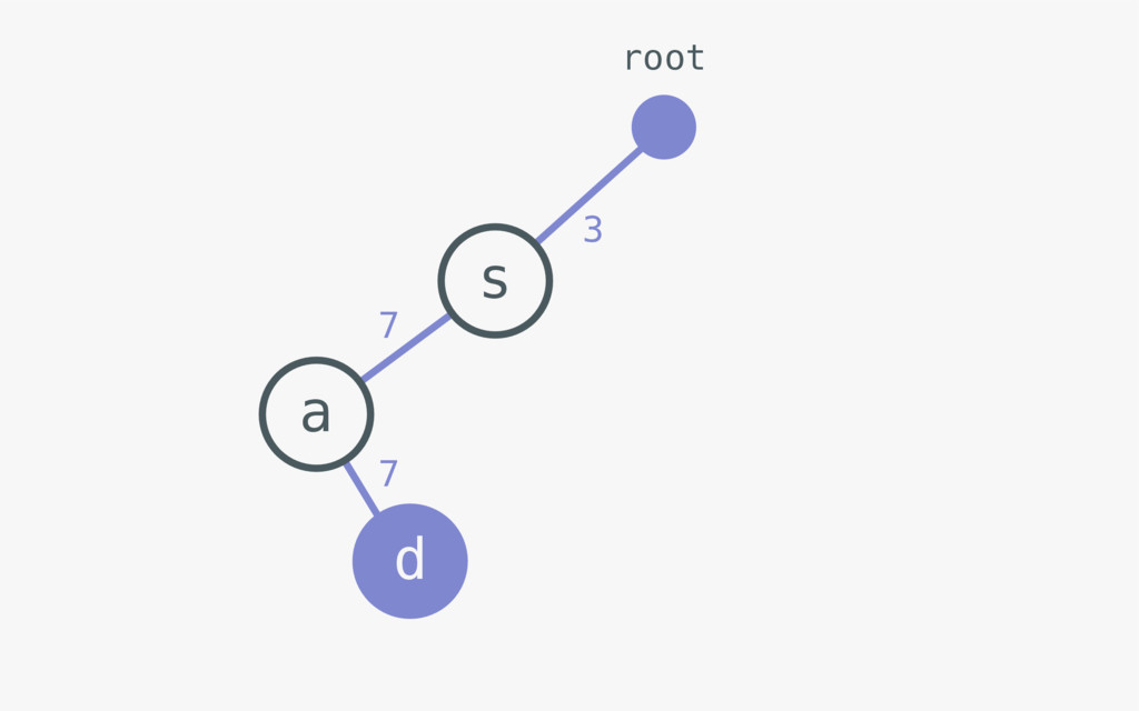 d 3 7 7 a s root