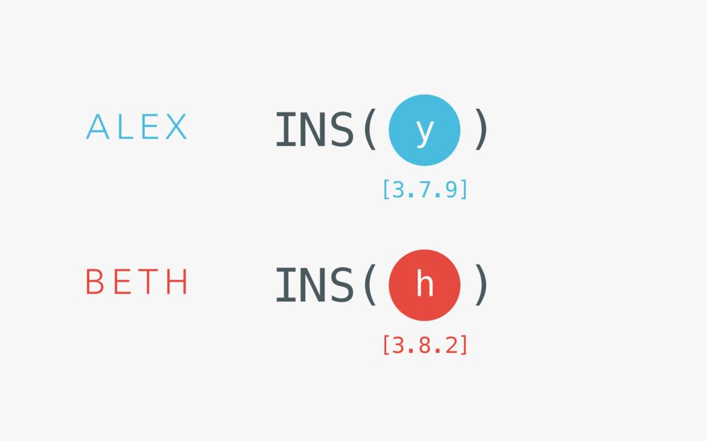 INS( ) y [3.7.9] INS( ) h [3.8.2] B E T H A L E...