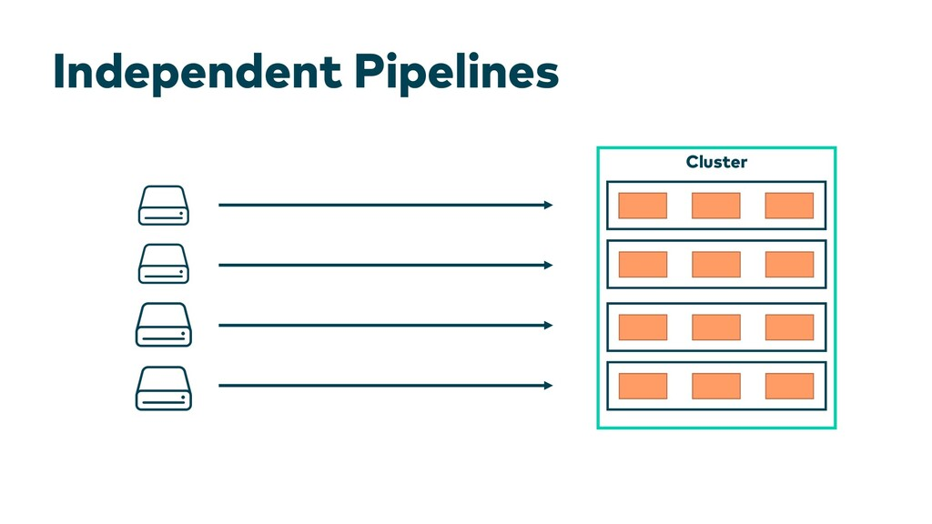 Independent Pipelines Cluster