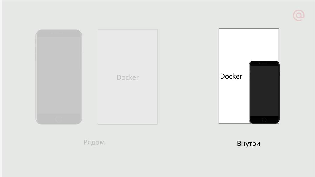 Docker Рядом Docker Внутри