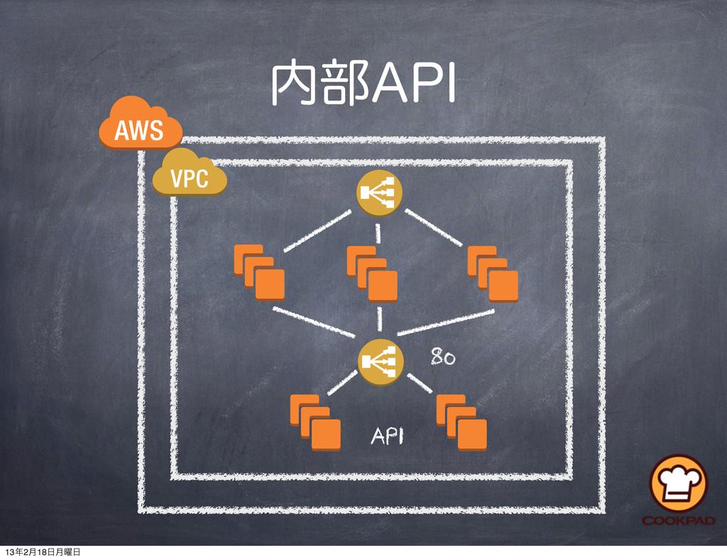 """෦""""1* 80 API 132݄18݄༵"""