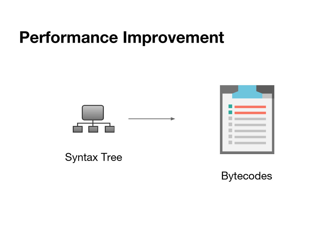 Performance Improvement Syntax Tree Bytecodes