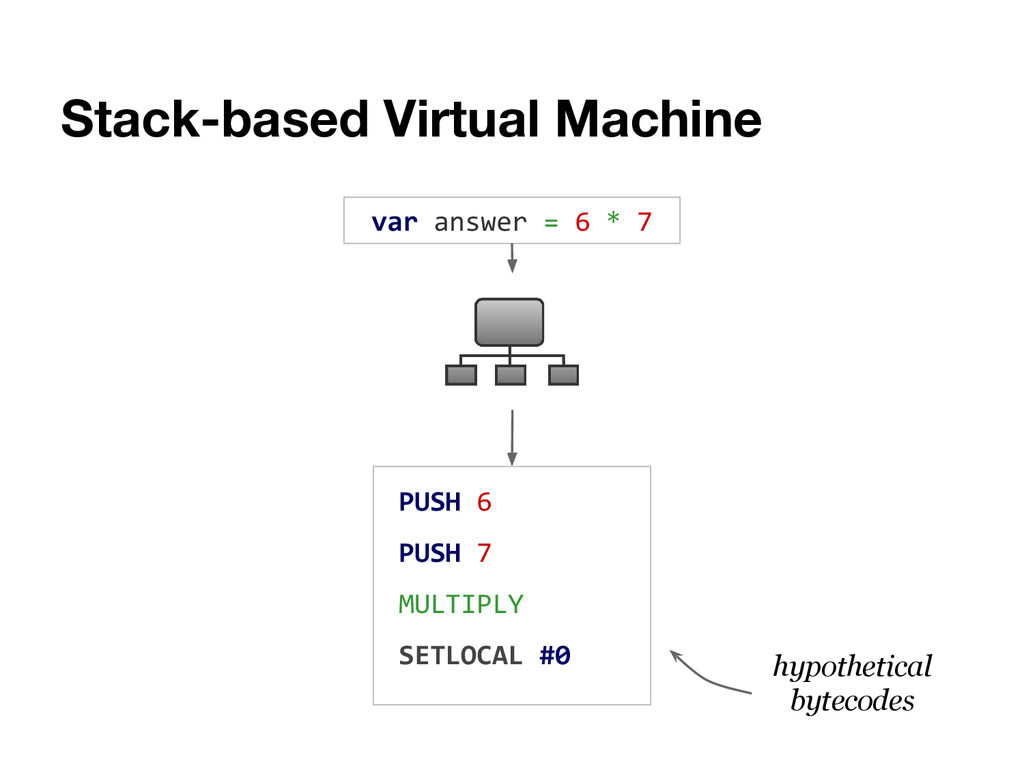 Stack-based Virtual Machine var answer = 6 * 7 ...