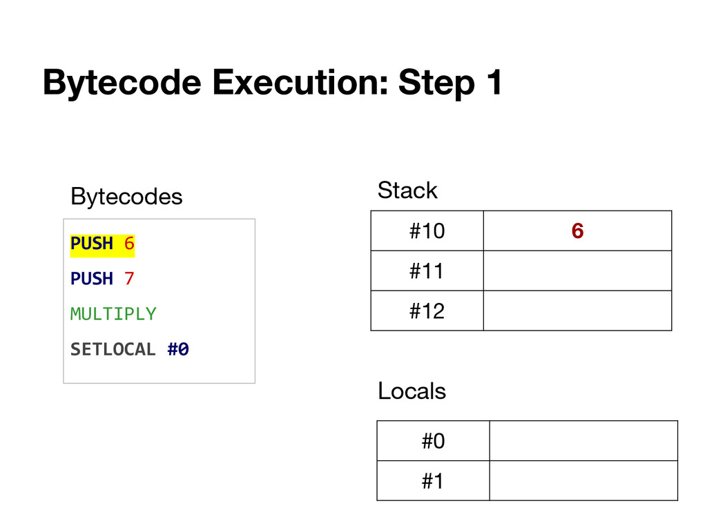 Bytecode Execution: Step 1 PUSH 6 PUSH 7 MULTIP...