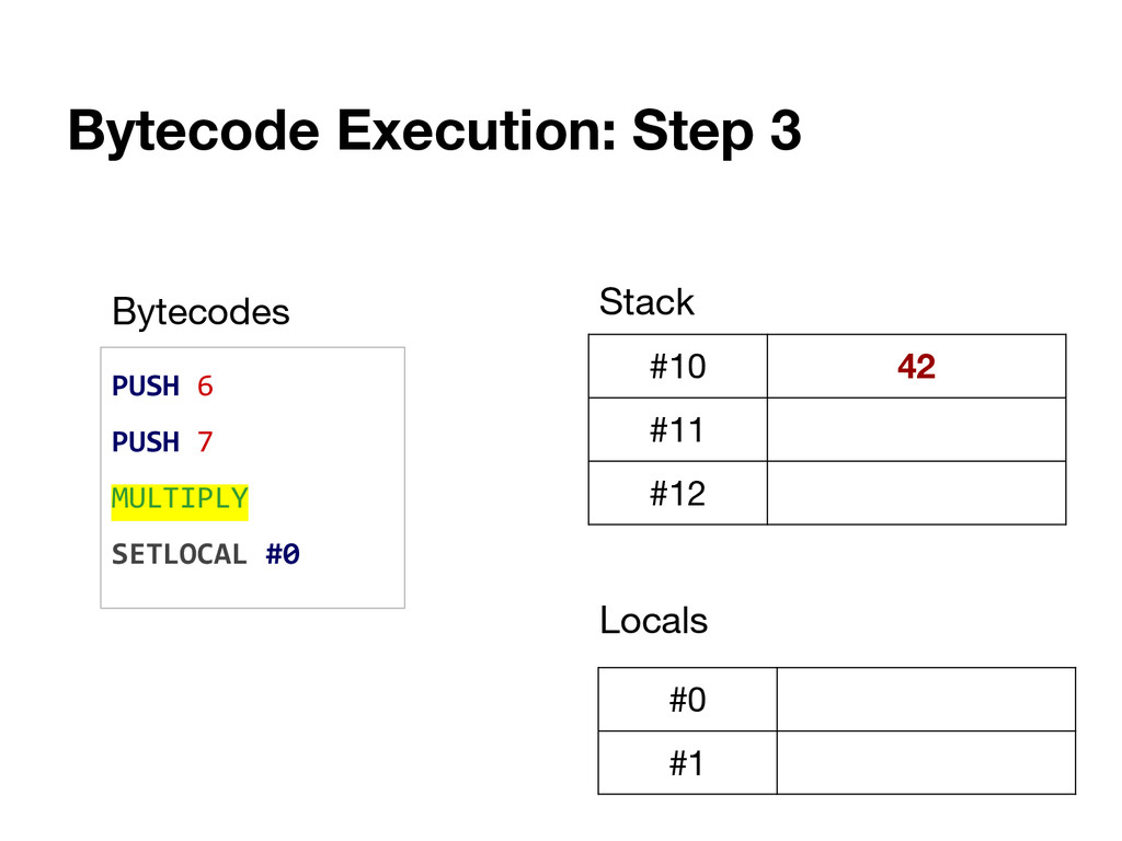 Bytecode Execution: Step 3 PUSH 6 PUSH 7 MULTIP...