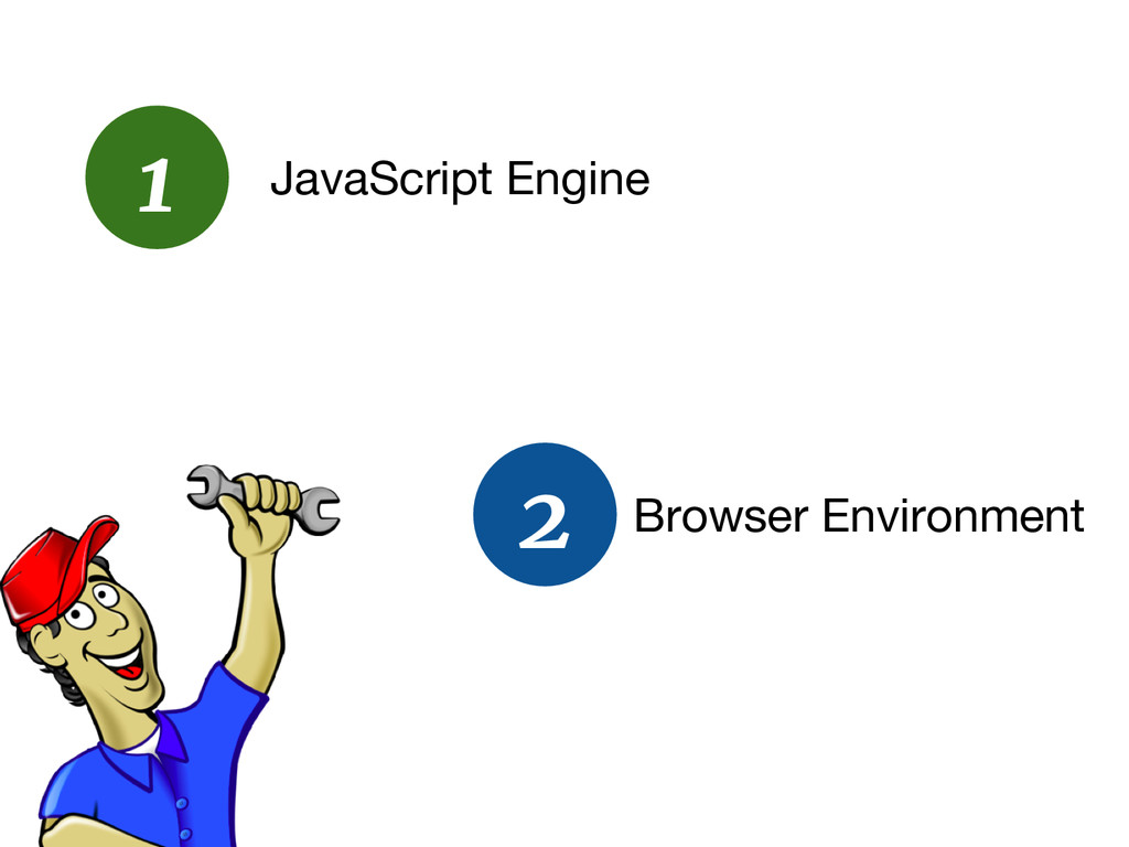 JavaScript Engine 1 Browser Environment 2