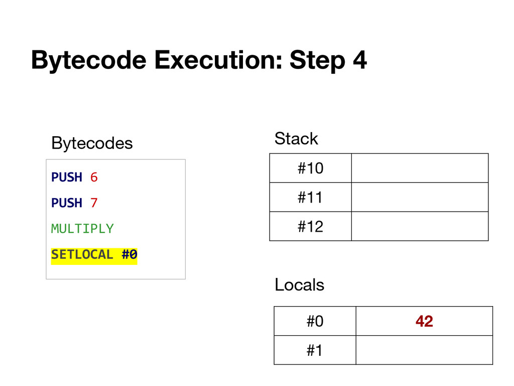 Bytecode Execution: Step 4 PUSH 6 PUSH 7 MULTIP...