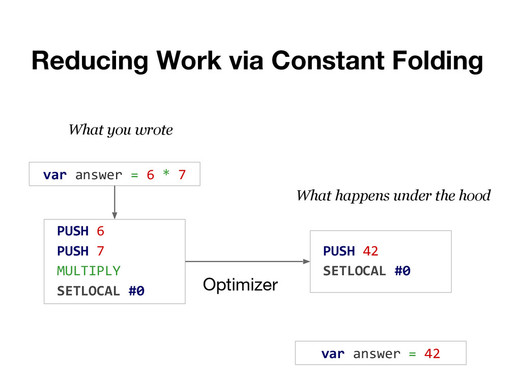 Reducing Work via Constant Folding var answer =...