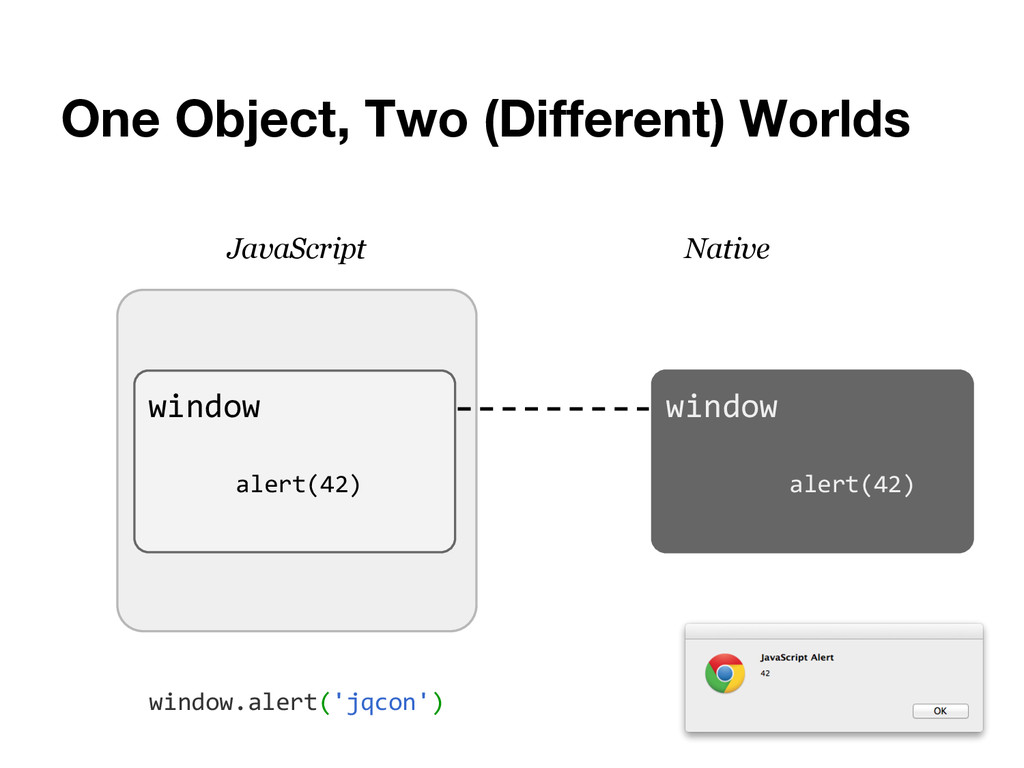 One Object, Two (Different) Worlds JavaScript N...