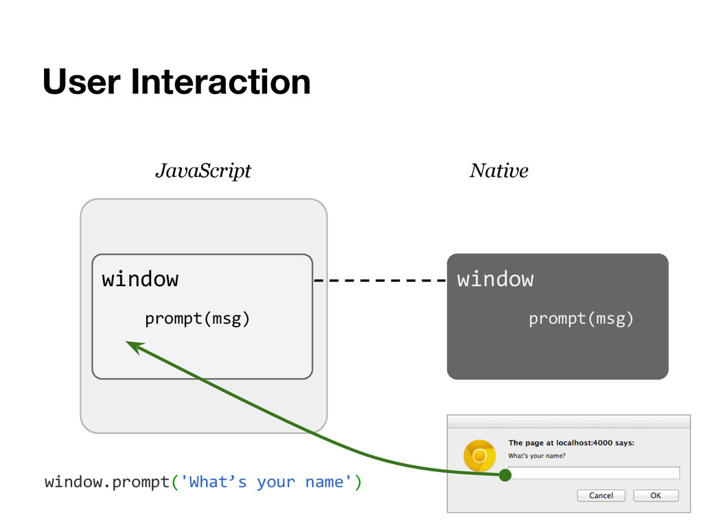 User Interaction JavaScript Native window windo...
