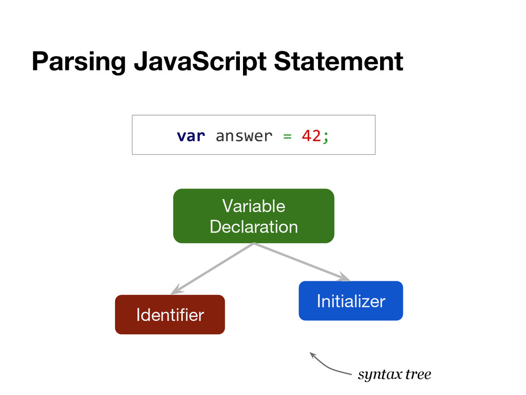 Parsing JavaScript Statement var answer = 42; V...