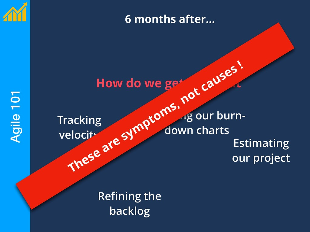 Creating our burn- down charts Agile 101 6 mont...