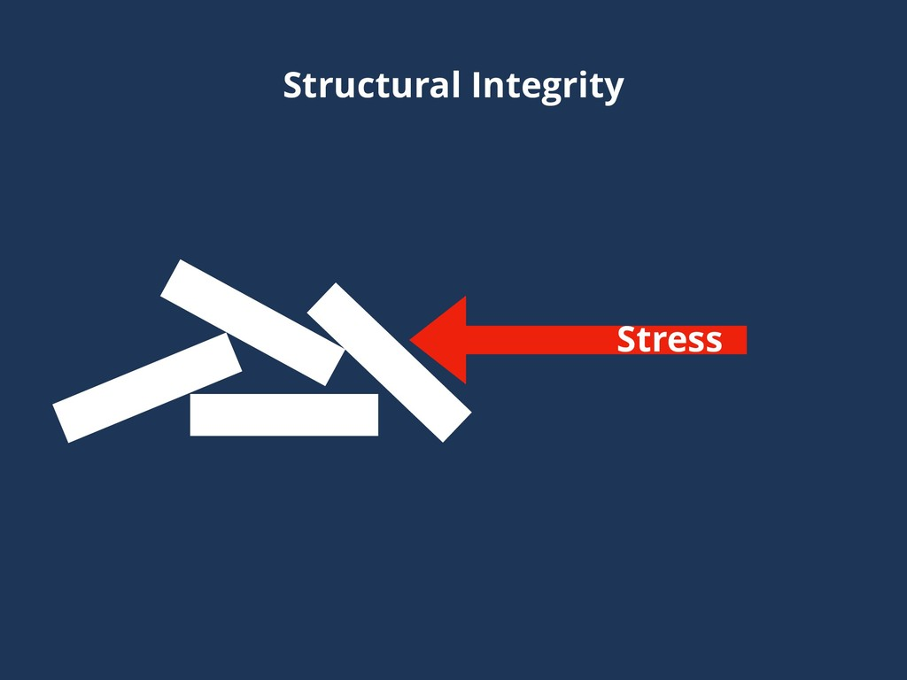 Structural Integrity Stress