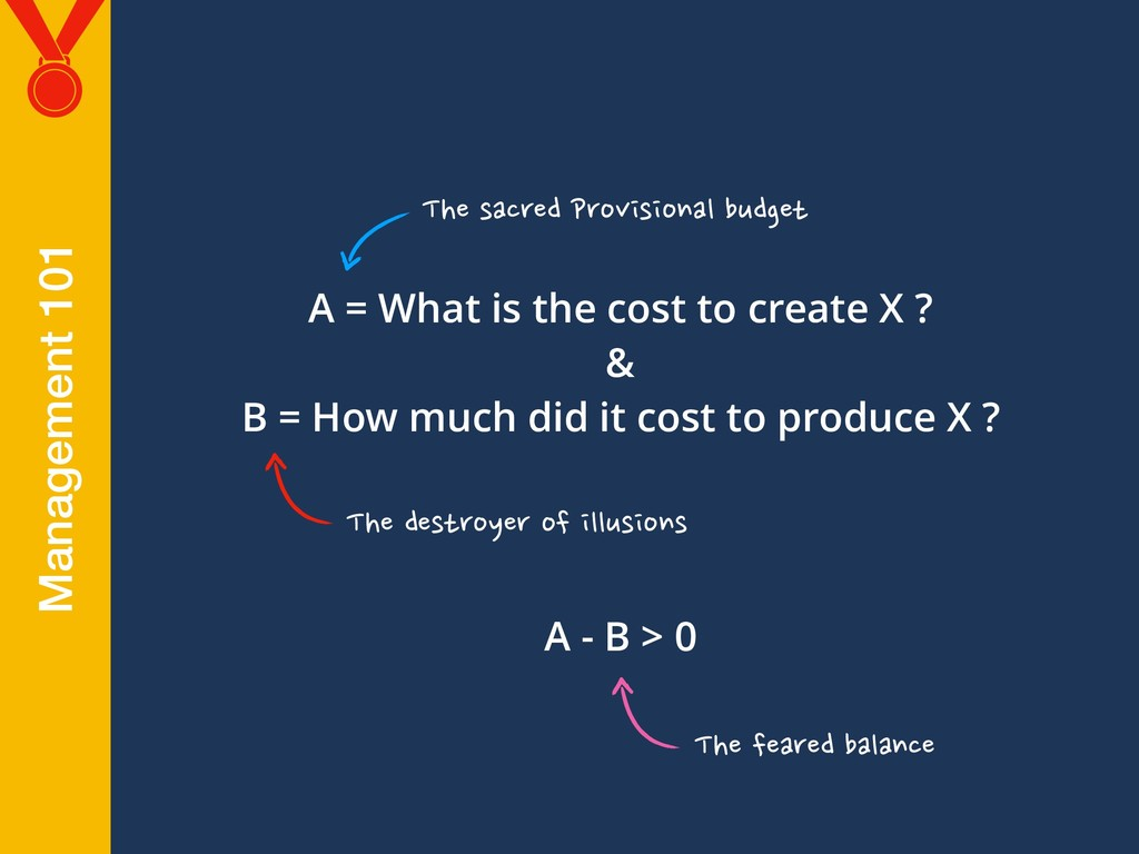 A = What is the cost to create X ? & B = How mu...