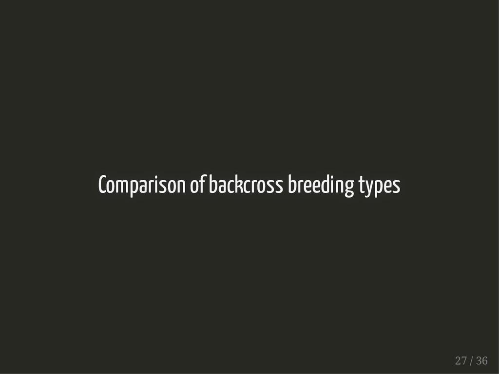 Comparison of backcross breeding types Comparis...