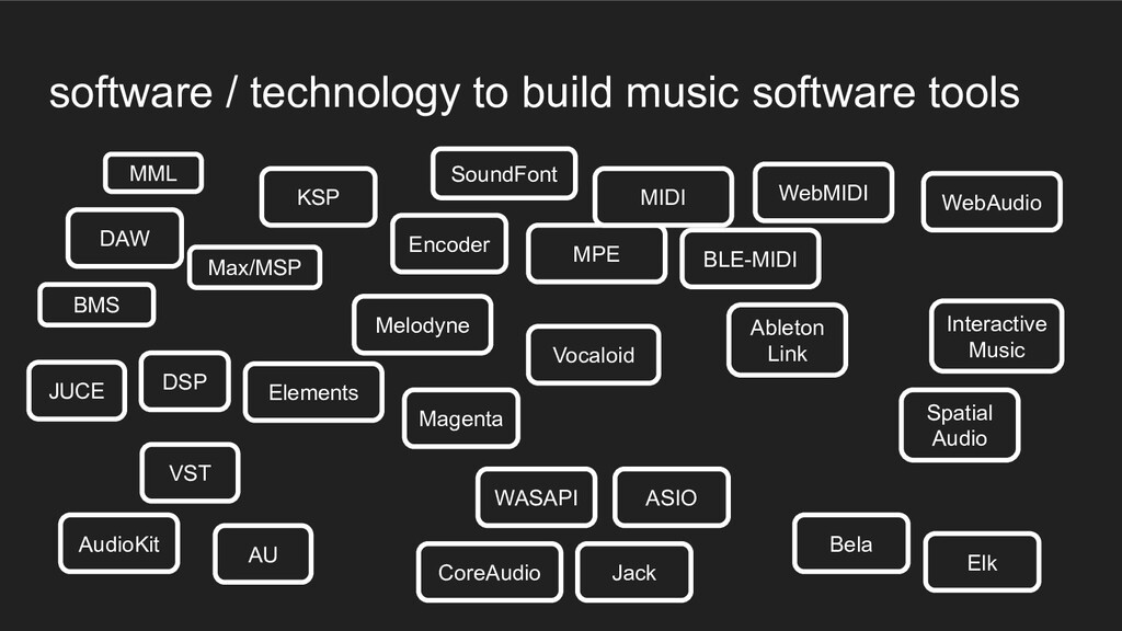 software / technology to build music software t...