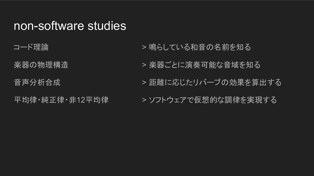 non-software studies コード理論 楽器の物理構造 音声分析合成 平均律・純...