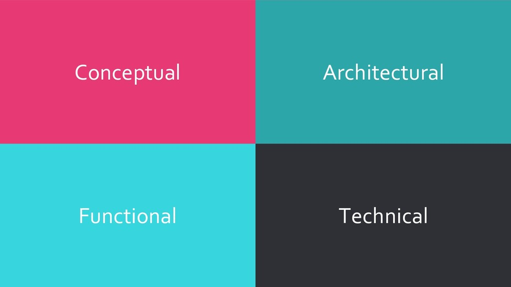 Functional Technical Architectural Conceptual