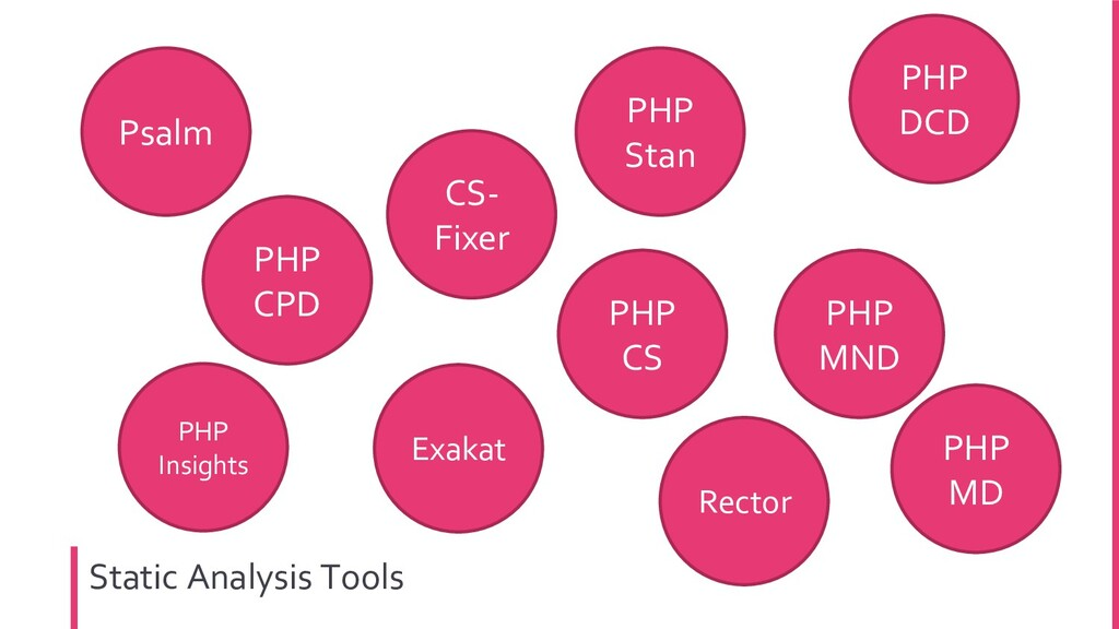 Psalm CS- Fixer PHP Stan PHP CS Exakat PHP CPD ...
