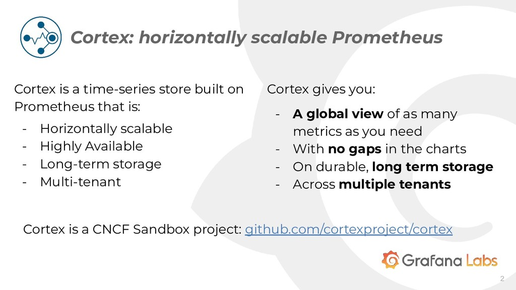 Cortex is a time-series store built on Promethe...