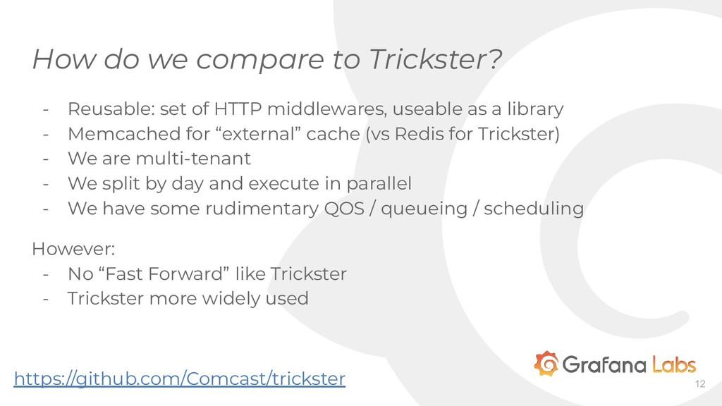 How do we compare to Trickster? - Reusable: set...
