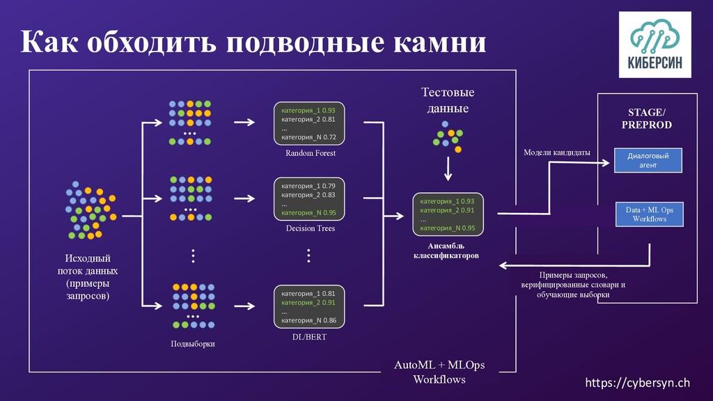 Как обходить подводные камни категория_1 0.93 к...