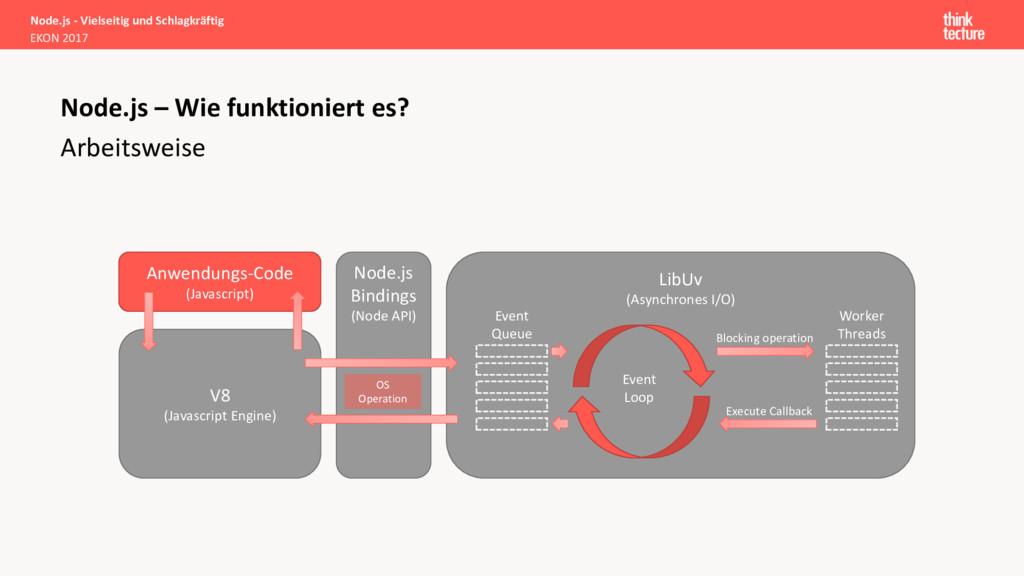 Arbeitsweise Node.js - Vielseitig und Schlagkrä...