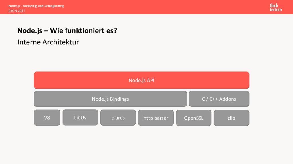 Interne Architektur Node.js - Vielseitig und Sc...