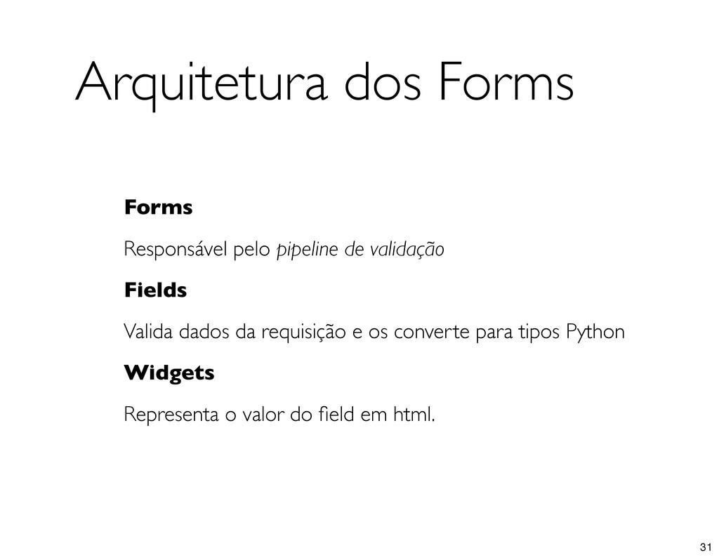 Arquitetura dos Forms Forms Responsável pelo pi...
