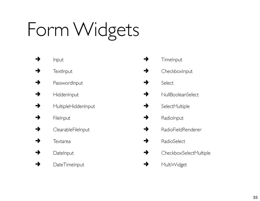 Form Widgets Input TextInput PasswordInput Hidd...