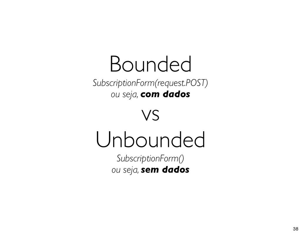 Bounded SubscriptionForm(request.POST) ou seja,...
