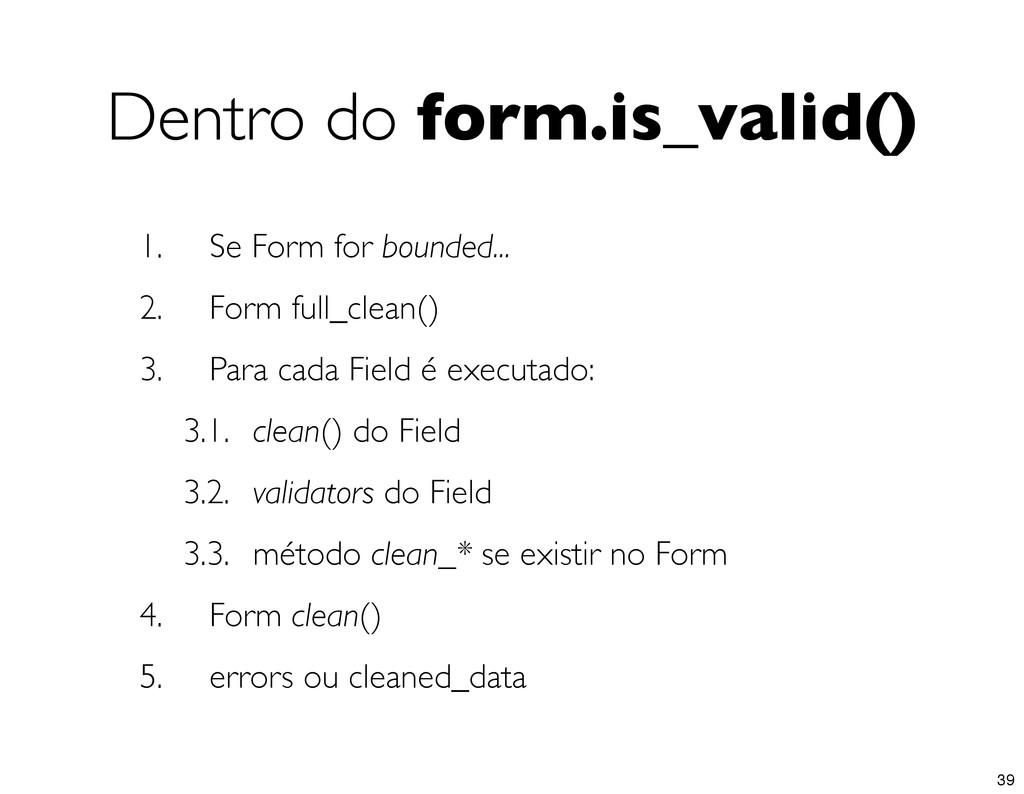 Dentro do form.is_valid() 1. Se Form for bounde...