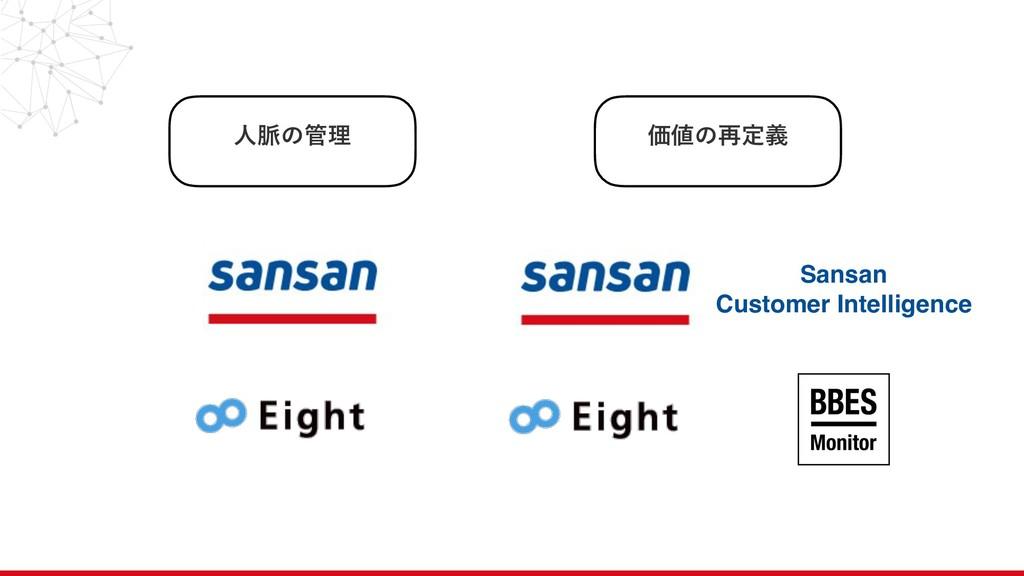 Sansan Customer Intelligence ਓ຺ͷཧ Ձͷ࠶ఆٛ