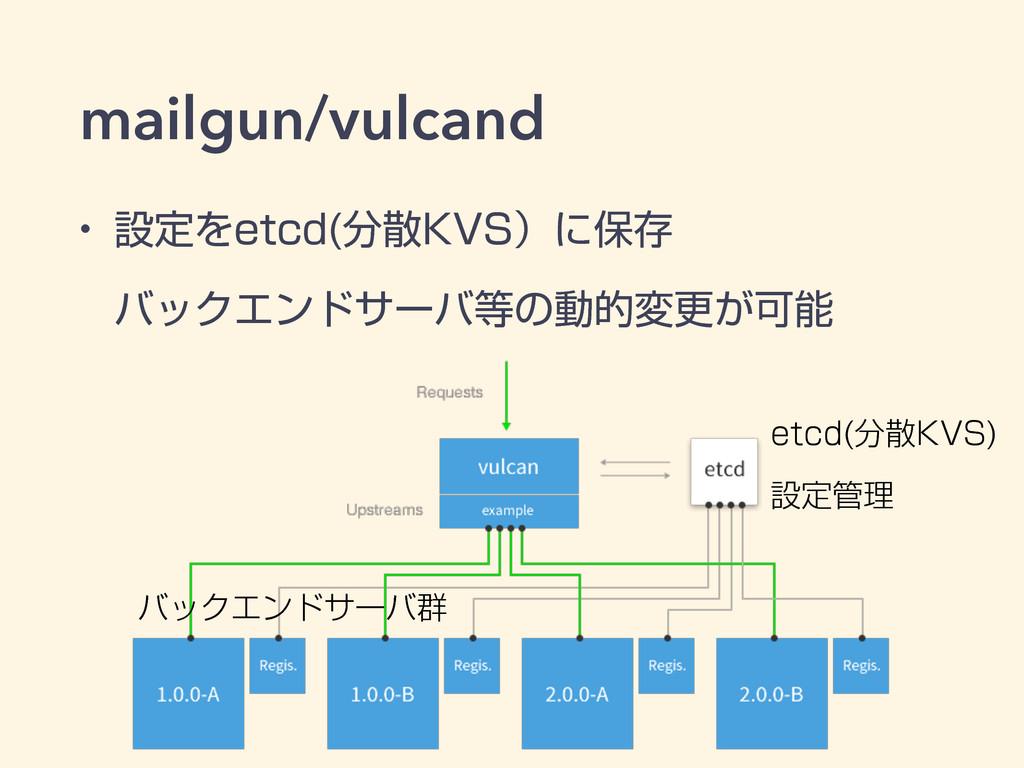 mailgun/vulcand w ઃఆΛFUDE ,74ʣʹอଘ όοΫΤϯυαʔό...