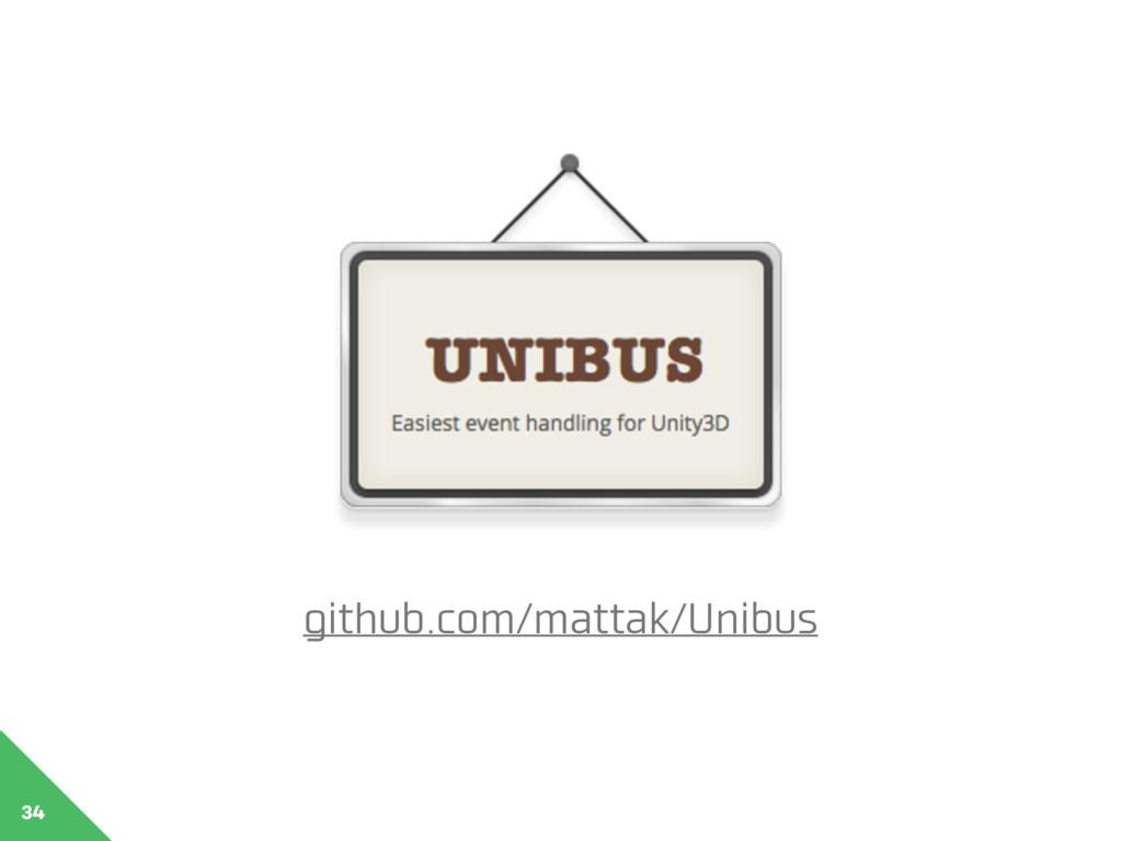 34 github.com/mattak/Unibus