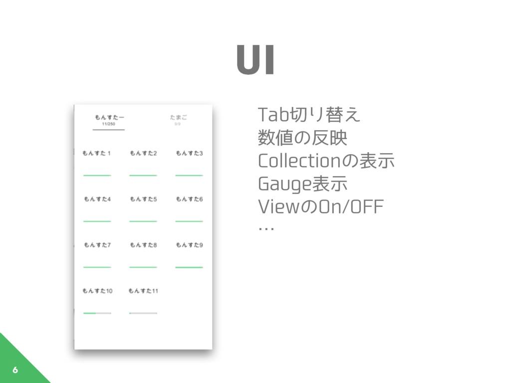 6* 6 Tab切り替え 数値の反映 Collectionの表⺬ Gauge表⺬ ViewのO...