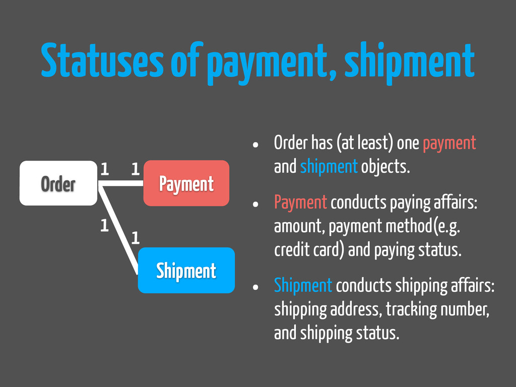 Statuses of payment, shipment Order Payment 1 1...