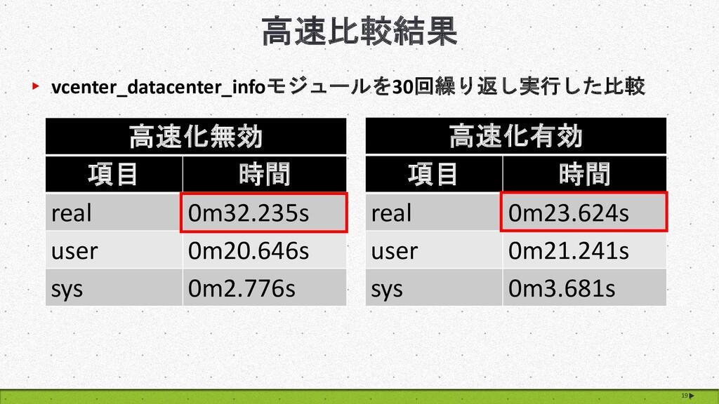高速比較結果 19 項目 時間 real 0m32.235s user 0m20.646s s...