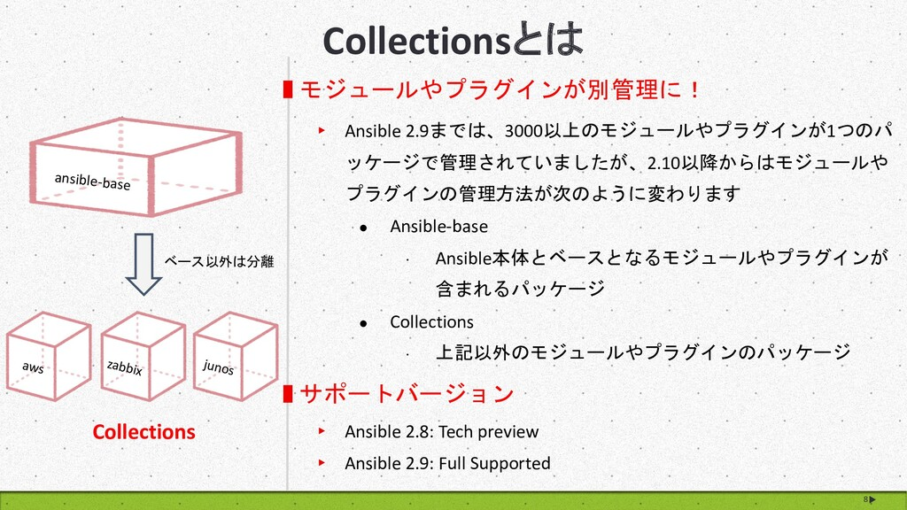 8 Collectionsとは モジュールやプラグインが別管理に! ▸ Ansible 2.9...