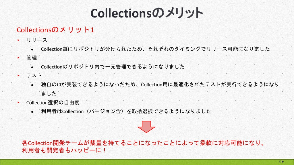Collectionsのメリット 10 Collectionsのメリット1 ▸ リリース l ...
