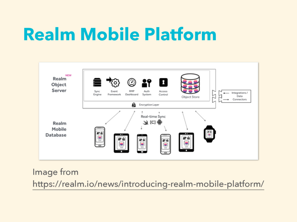 Realm Mobile Platform Image from https://realm....