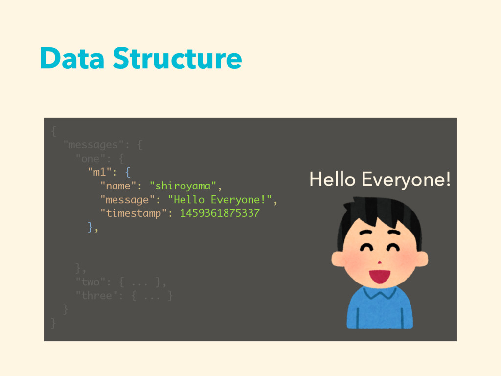 """Data Structure { """"messages"""": { """"one"""": { """"m1"""": {..."""