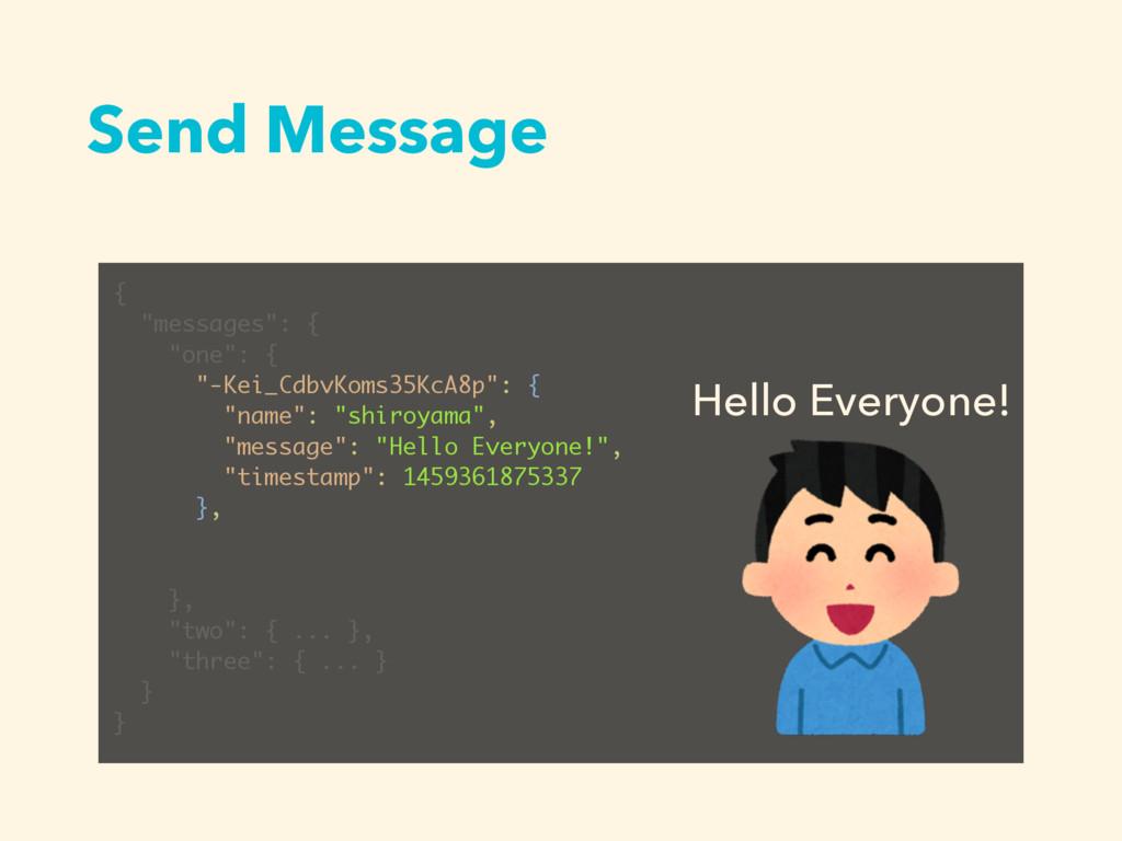"""{ """"messages"""": { """"one"""": { """"-Kei_CdbvKoms35KcA8p""""..."""